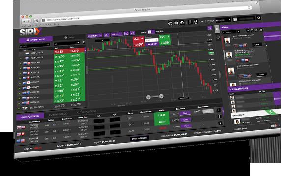 Mejores plataformas trading: Sirix WebTrader