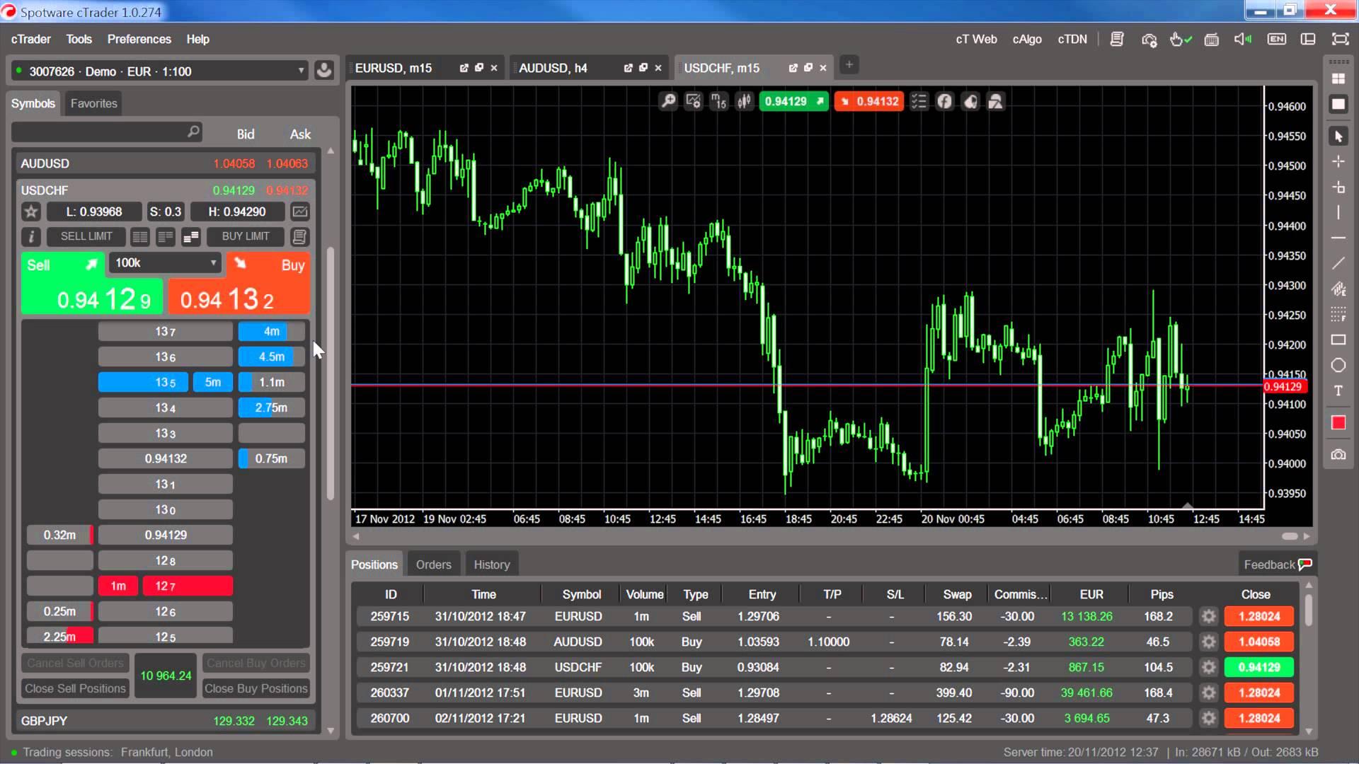 Mejores plataformas trading: CTrader