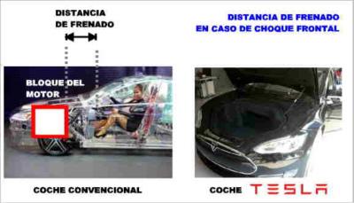 Teslafrontal foro