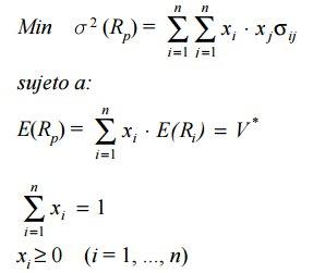 formúlas Markowitz