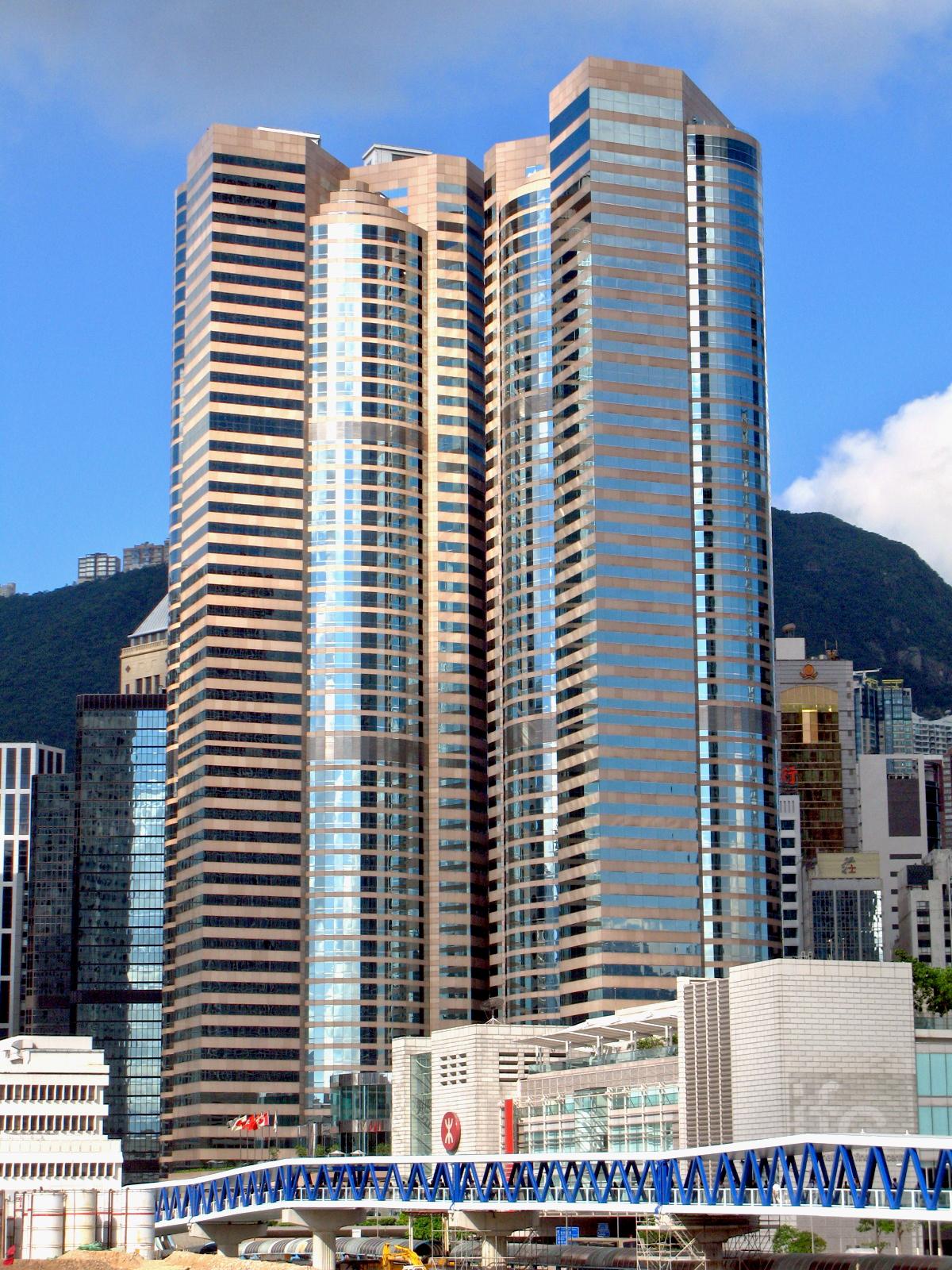 5. Principales bolsas del mundo: Bolsa de Hong Kong