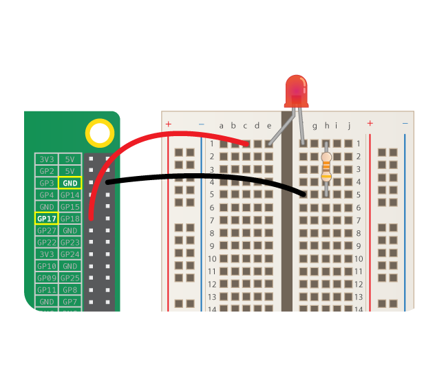Breadboard diagram showing the long leg of an LED connected to pin GPIO 17. As before, the circuit is completed with a resistor connected to the short leg of the LED, and a GND pin.