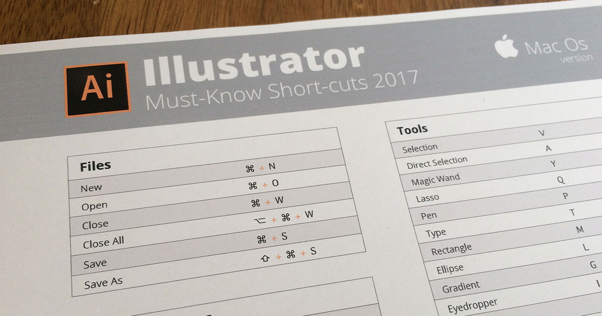 Illustrator shortcuts (Printable cheat sheet)