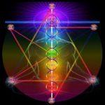 Magick Reiki Protection Attunement
