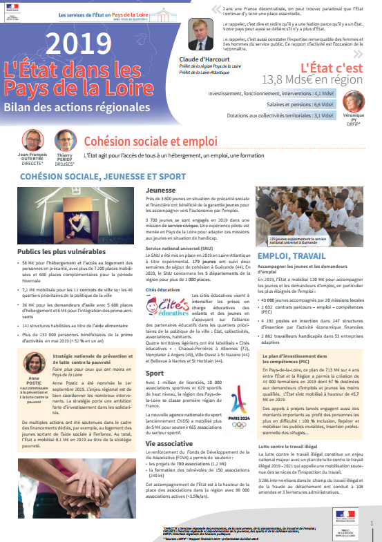 Rapport activité 2019_SGAR