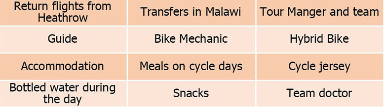What's included in Cycle Malawi