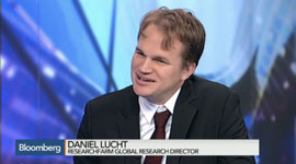 Our Research Director on Bloomberg
