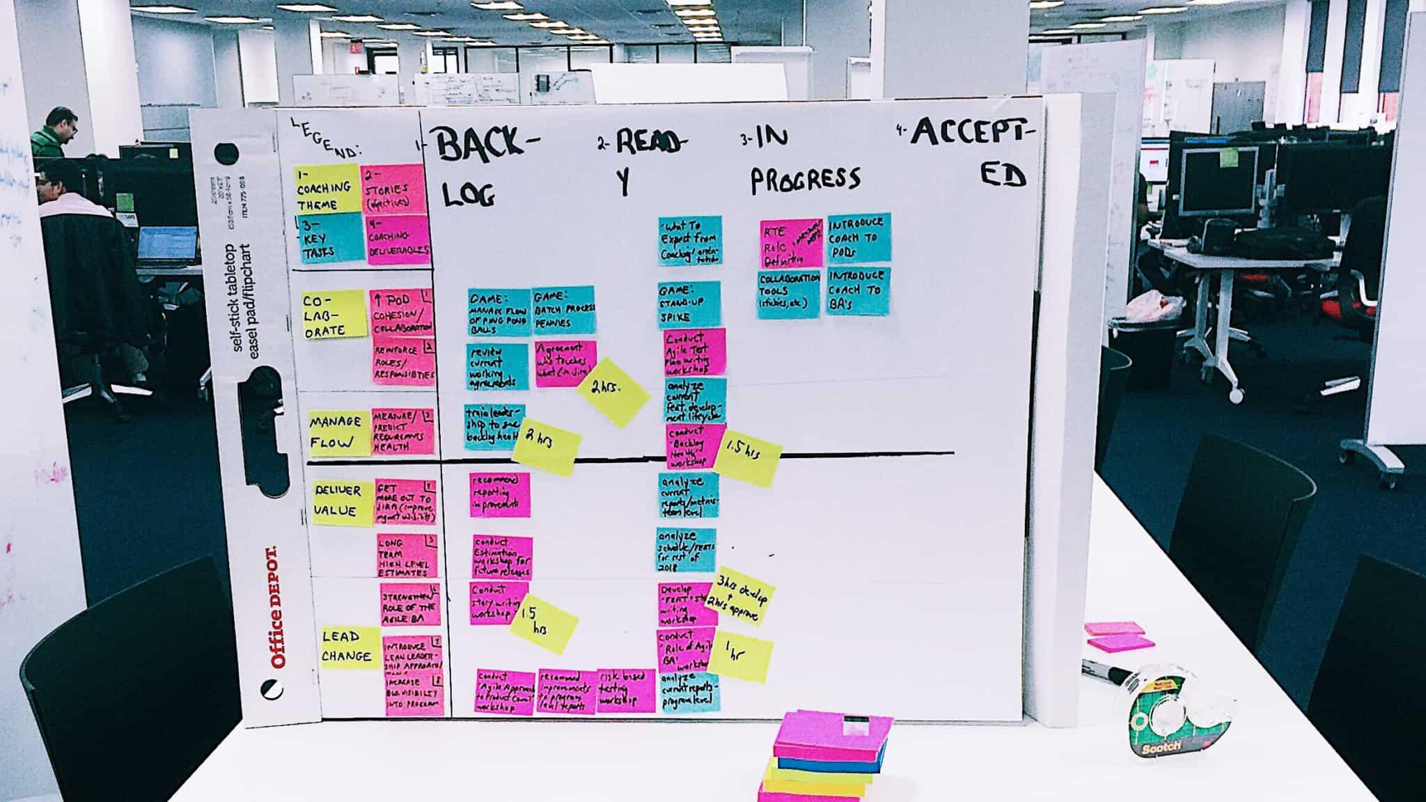 Método SCRUM_organização planeamento equipa