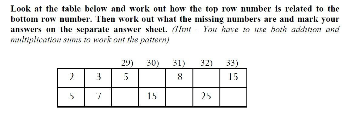 11+ Verbal Reasoning Practice Question