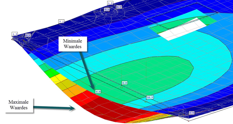 Vervormingsbeeld omhullende combinatie in rekensoftware RFEM