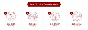 Oktoberfest Zutaten