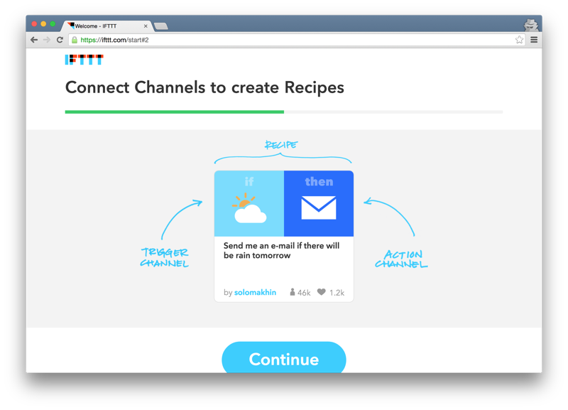 IFTTT connect channels