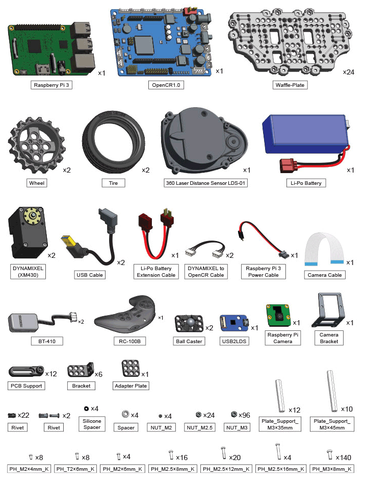 Raspberry Pi 3, OpenCR, waffle-plate, wheel, tire, lidar lds-01, li-po battery, xm430, bluetooth, remote-controller, camera, bracket, screws