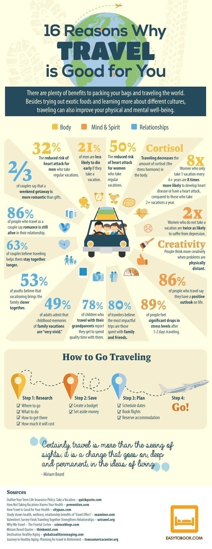 16-Reasons-Why-Traveling-is-Good-for-You