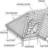 Bellway roofing
