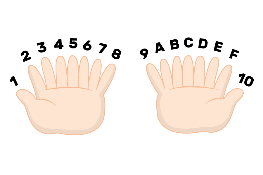 Picture of creature with 16 fingers, each finger counting up from: 1,2,3,4,5,6,7,8,9,A,B,C,D,E,F, 10