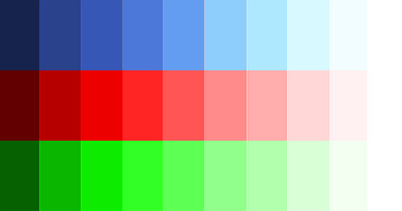 intensity spectra of Red, Green and Blue