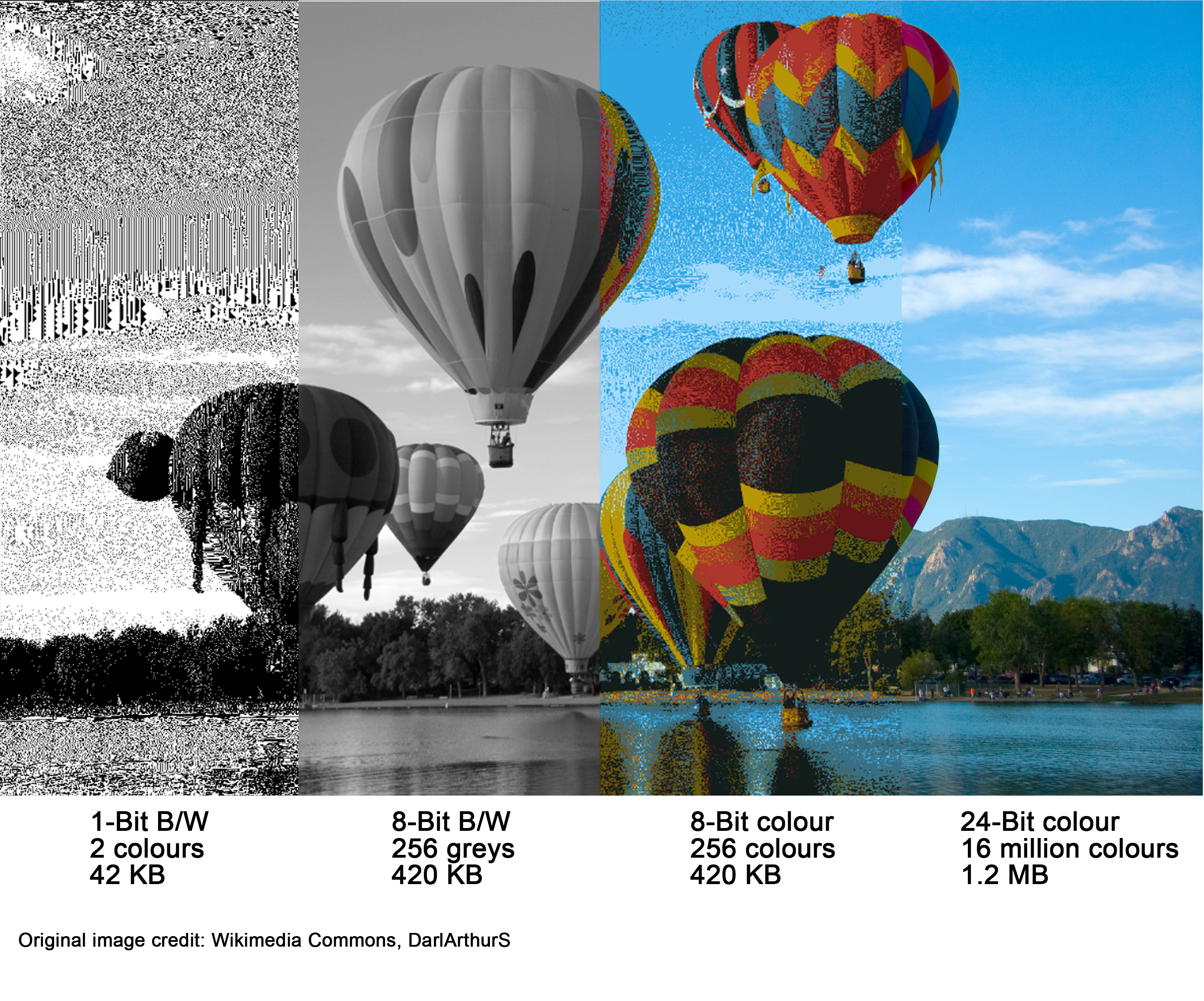 A picture of a hot air balloon, showing a range of bit-depths