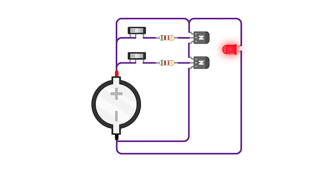 A circuit where two switches each control the current going to the base of a transistor. The transistors are connected in series with each other, and in parallel with an LED.