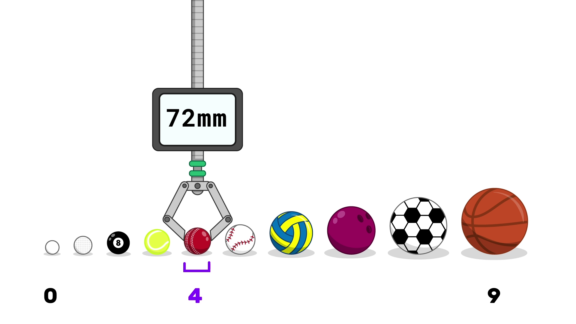 The shelf of 10 sorted balls above. The golf ball has a black number zero underneath it, and the basketball has a black number nine beneath it. There is a purple number 4 underneath the cricket ball. The robotic claw is measuring the width of the cricket ball, and is displaying 72mm.