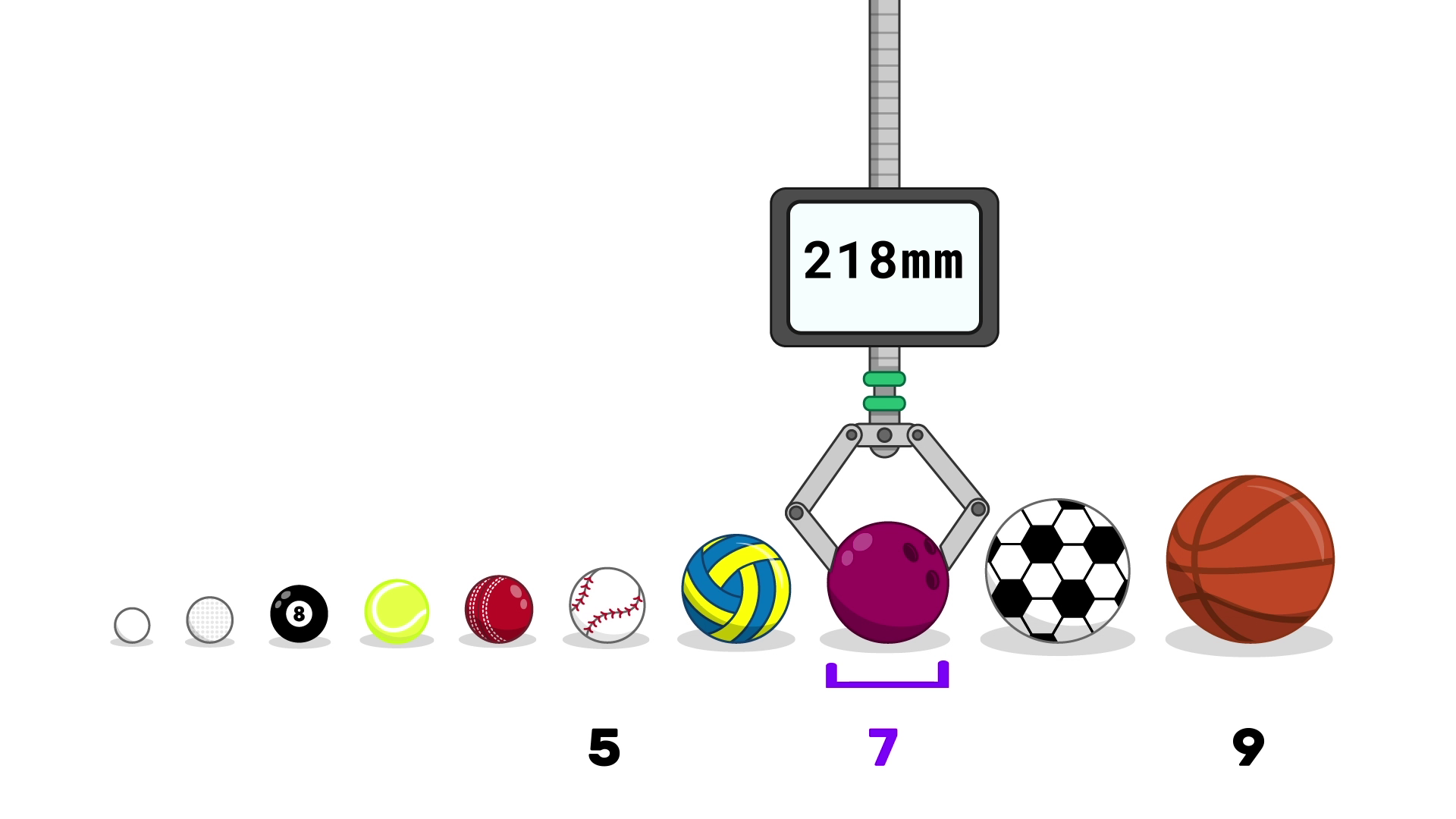 The shelf of 10 sorted balls above. The baseball has a black number five underneath it, and the basketball has a black number nine beneath it. There is a purple number seven underneath the bowling ball. The robotic claw is measuring the width of the bowling ball, and is displaying 218mm.