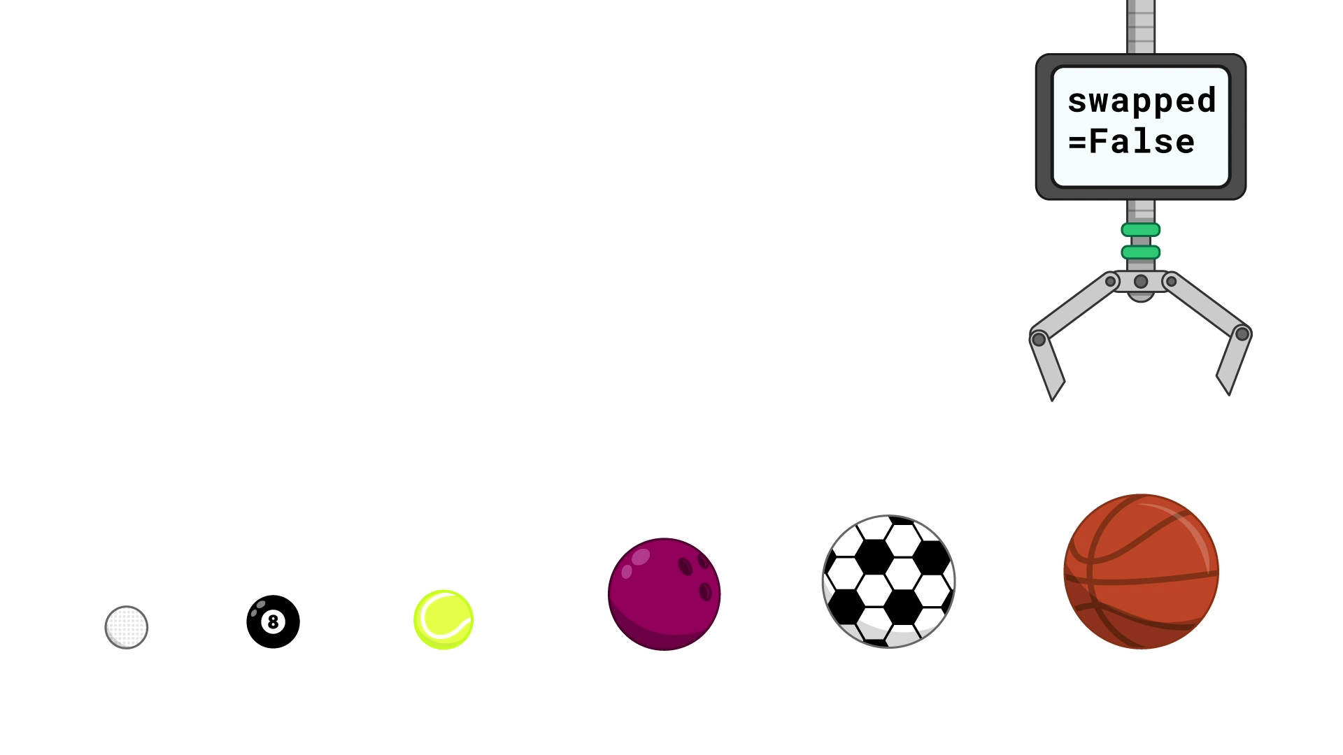 "Six balls in a line ordered by size. From left to right the balls are a golf ball, a pool ball, a tennis ball, a bowling ball, a soccer ball and a basketball. Above the basketball is a robotic claw, which has a screen reading ""swapped = False""."