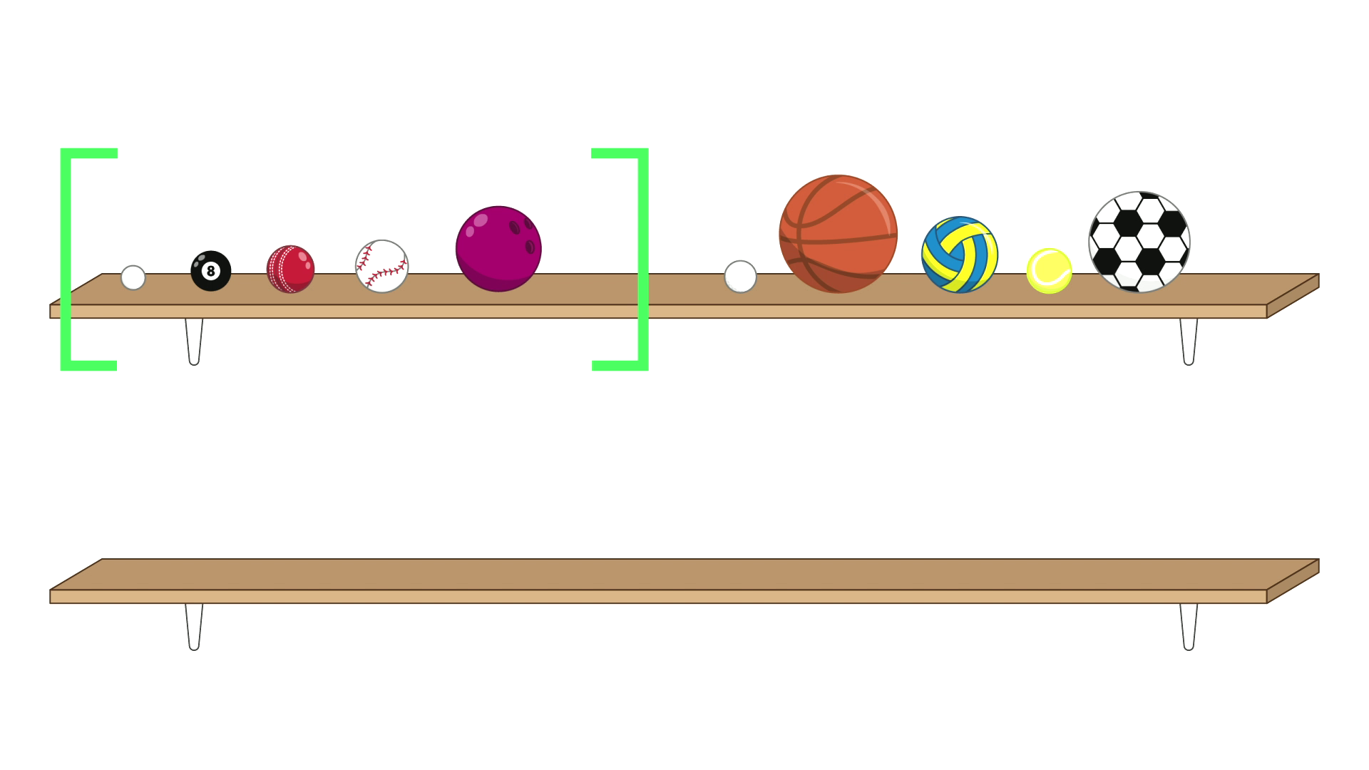 All 10 balls are on the top shelf. A pair of green brackets contain the left half of the shelf, and contains a ping-pong ball, a pool ball, a cricket ball, a baseball and a bowling ball, so these are in size order. After the brackets are five balls: a golf ball, a basketball, a netball, a tennis ball and a soccer ball. The bottom shelf is empty.