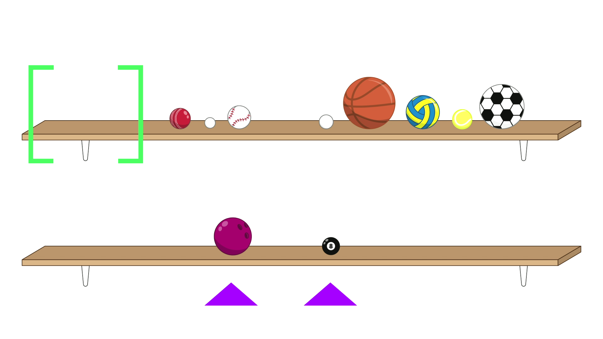 The top shelf now contains an empty pair of green brackets, followed by a set of three balls (cricket ball, ping-pong ball, baseball) and a set of five balls (golf ball, basketball, netball, tennis ball, soccer ball). The bowling ball and pool ball sit separately on the lower shelf, with a purple arrow pointing at each of them.