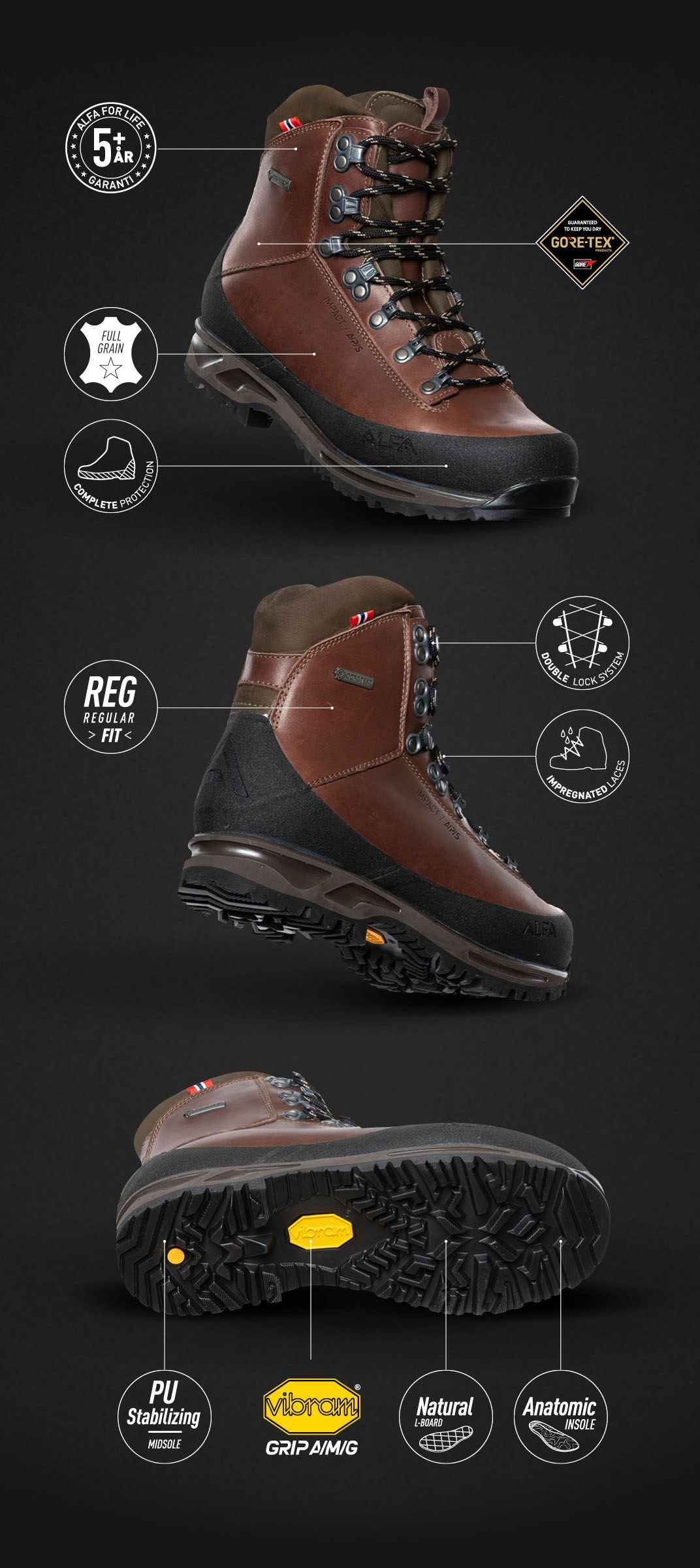 Impact A/P/S GTX - A walking shoe designed to last