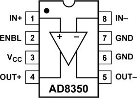 AD8350 - Low Distortion 1.0 GHz Differential Amplifier