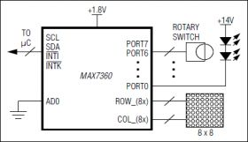 MAX7360 I²C-Interfaced Key-Switch Controller and LED Driver/GPIOs with Integrated ESD Protection