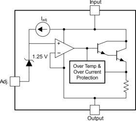 LM317 - 3/4 Pin 1.5A Adjustable Positive Voltage Regulator