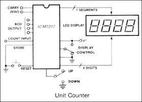 ICM7217C 4-Digit (5959), Presettable, Common-Cathode LED Up/Down Counter