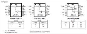 DG419L Improved, SPDT, Precision, CMOS Analog Switch (NC)