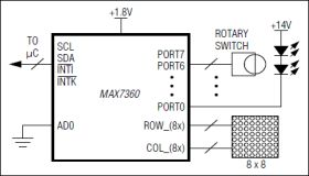 MAX7360 I2C-Interfaced Key-Switch Controller & LED Driver/GPIOs w/Integrated ESD Protection