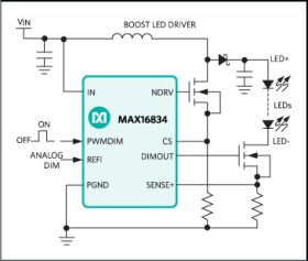 MAX16834 High-Power LED Driver with Integrated High-Side LED Current Sense and PWM Dimming MOSFET Driver