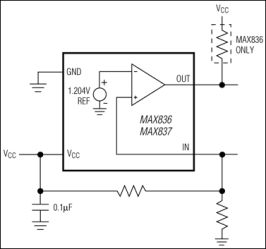 MAX837 4-Pin Voltage Monitor with Push-Pull Output