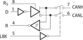 SN65HVD233-HT - High Temperature 3.3-V CAN Transceiver