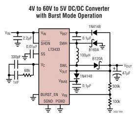 LT3433 - High Voltage Step-Up/Step-Down DC/DC Converter