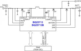 BQ25713 - NVDC I2C Battery Buck-Boost Charge Controller with System Power Monitor & Processor Hot Monitor