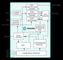 MAX6955 7-, 14-, 16-Segment LED Display Driver