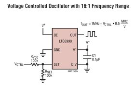 LTC6990 - TimerBlox: Voltage Controlled Silicon Oscillator