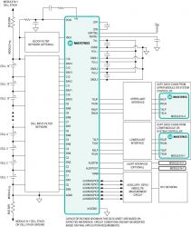 MAX17853 14-Channel High-Voltage Data-Acquisition System