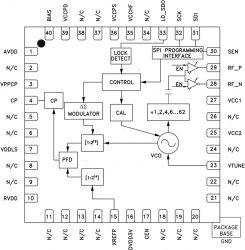HMC1034 - Clock Generator with Fractional-N PLL & Integrated VCO SMT, 125 - 3000 MHz