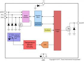 TMP117 - ±0.1°C accurate digital temperature sensor with integrated NV memory