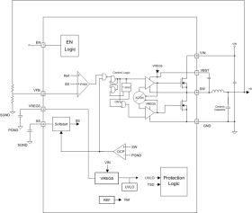 TPS54327 - 4.5V to 18V Input, 3-A Synchronous Step-Down Converter