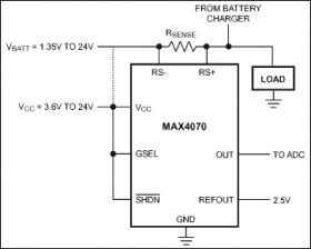 MAX4072 Bidirectional, High-Side, Current-Sense Amplifiers with Reference