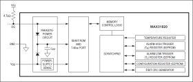 MAX31820 1-Wire Ambient Temperature Sensor