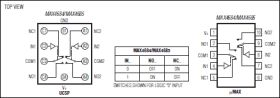 MAX4685 0.8 Ohm Low-Voltage, Dual SPDT Analog Switch in UCSP