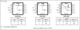 DG419 Improved, SPDT, Precision, CMOS Analog Switch